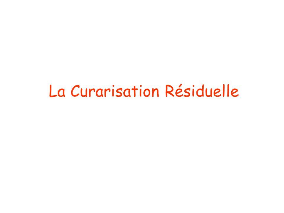 La Curarisation Résiduelle