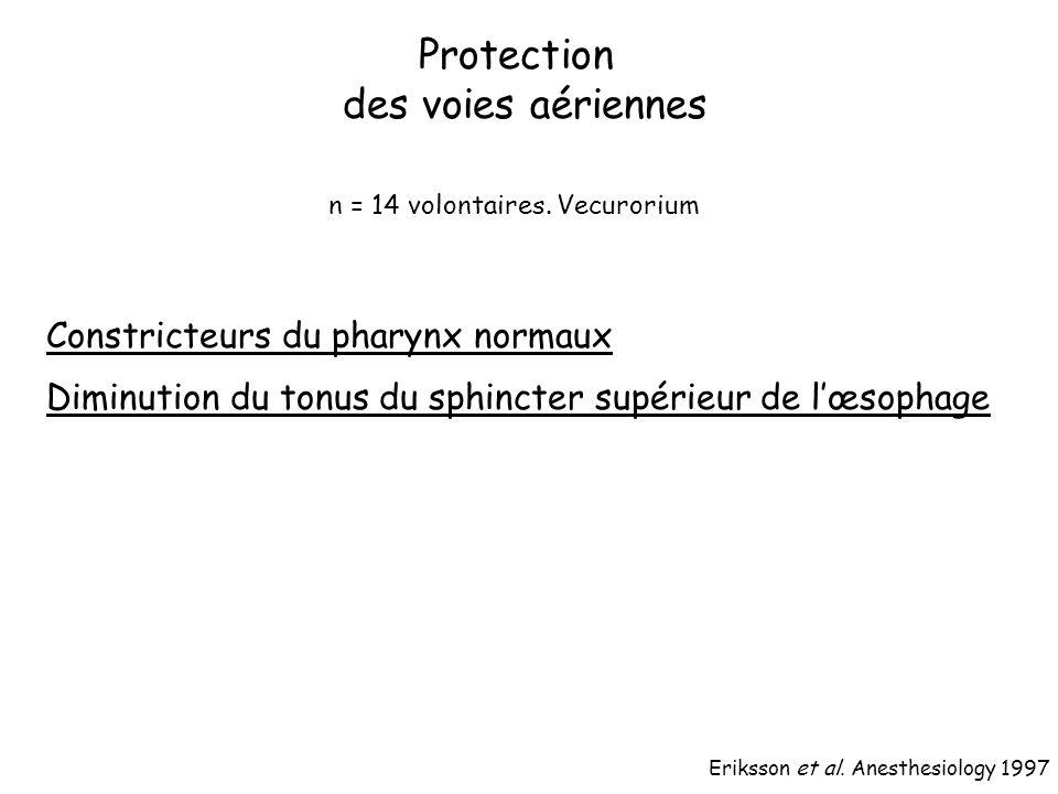 Protection des voies aériennes Constricteurs du pharynx normaux