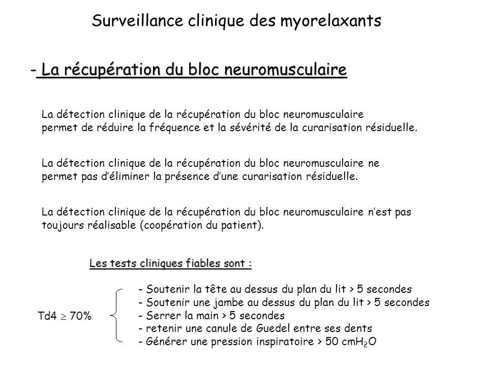 Surveillance clinique des myorelaxants