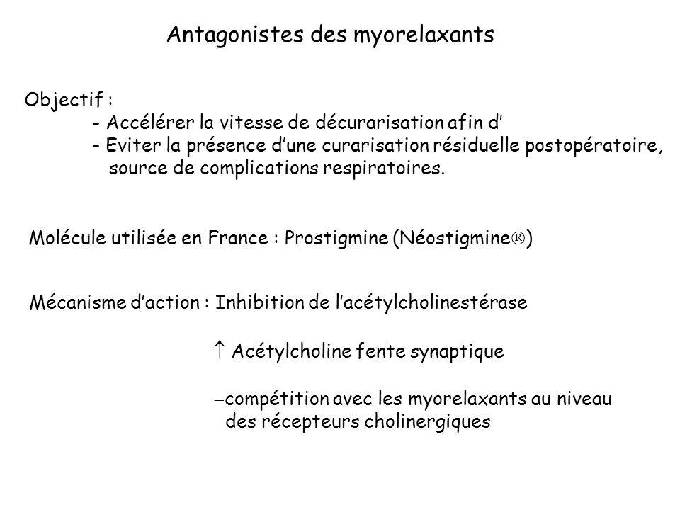 Antagonistes des myorelaxants