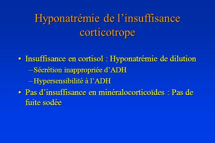 Hyponatrémie de l'insuffisance corticotrope