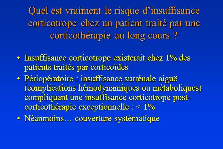 Quel est vraiment le risque d'insuffisance corticotrope chez un patient traité par une corticothérapie au long cours