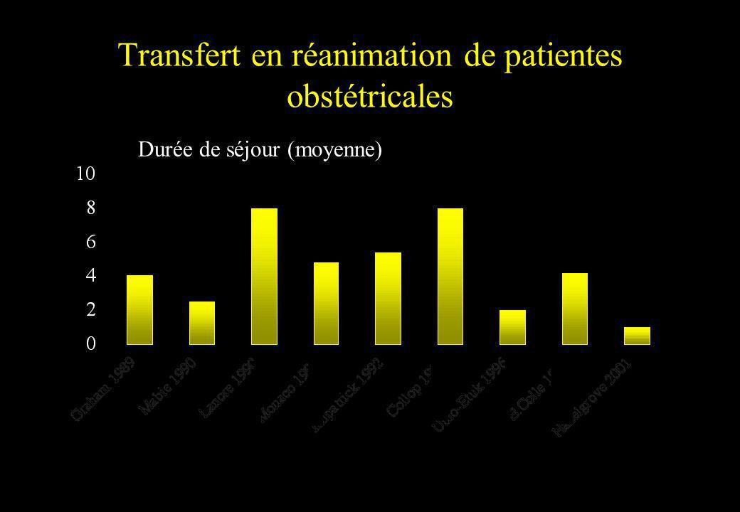 Transfert en réanimation de patientes obstétricales