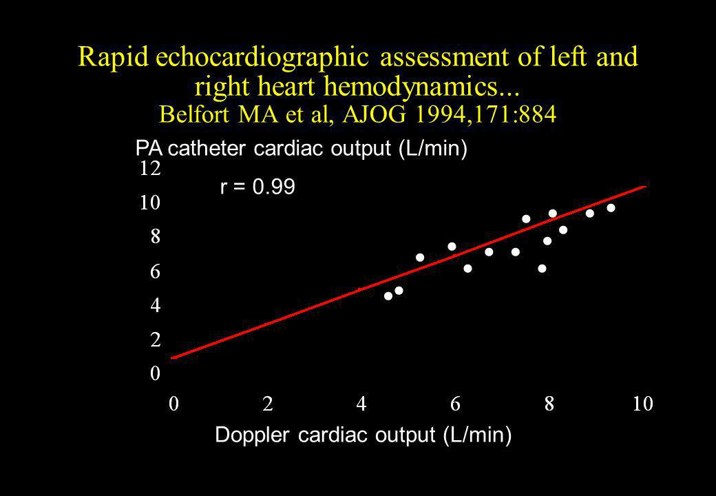 Rapid echocardiographic assessment of left and right heart hemodynamics... Belfort MA et al, AJOG 1994,171:884