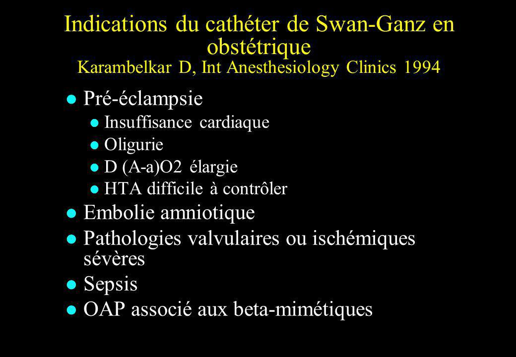 Indications du cathéter de Swan-Ganz en obstétrique Karambelkar D, Int Anesthesiology Clinics 1994