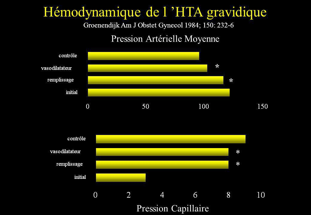 Hémodynamique de l 'HTA gravidique