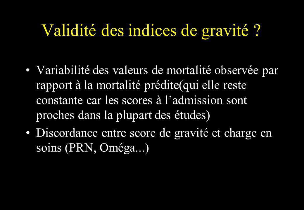 Validité des indices de gravité