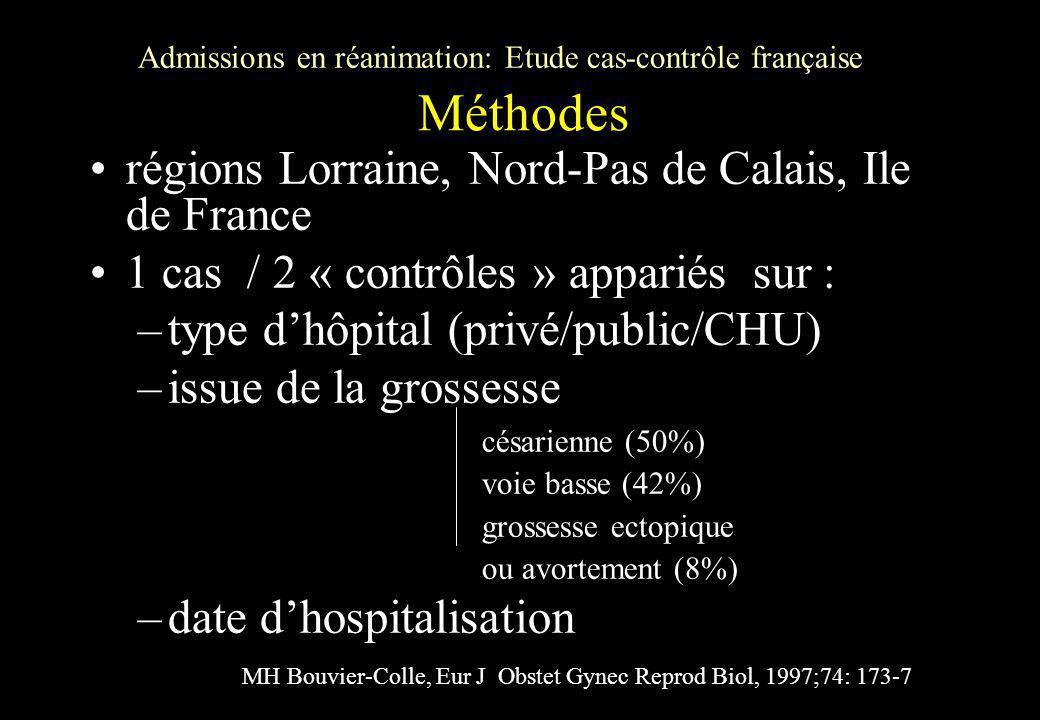 Méthodes régions Lorraine, Nord-Pas de Calais, Ile de France
