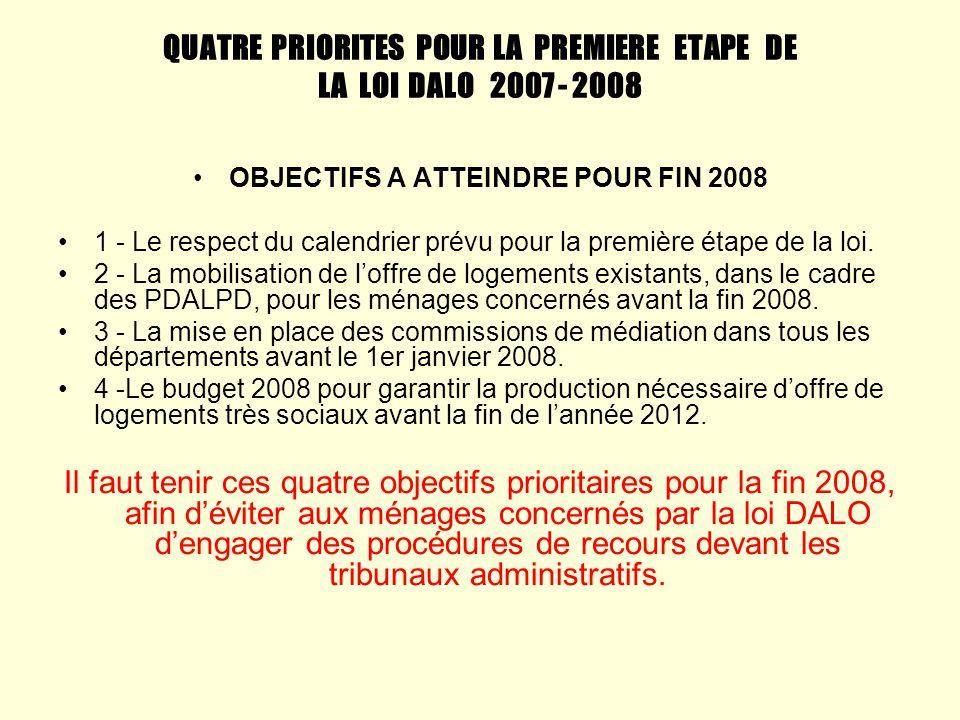 QUATRE PRIORITES POUR LA PREMIERE ETAPE DE LA LOI DALO 2007 - 2008
