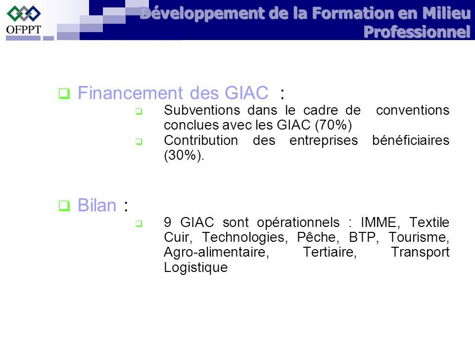 Financement des GIAC : Bilan :
