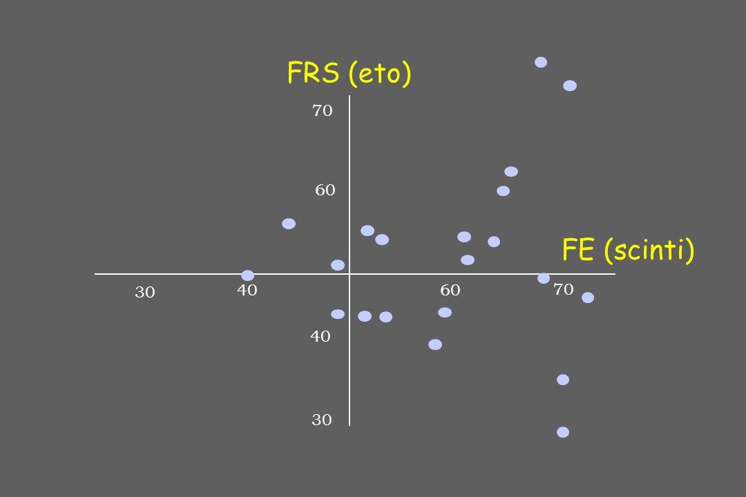 FRS (eto) 70 60 FE (scinti) 30 40 60 70 40 Notre serie comparaison frs et fe : délai 30