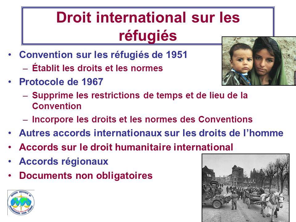 Droit international sur les réfugiés