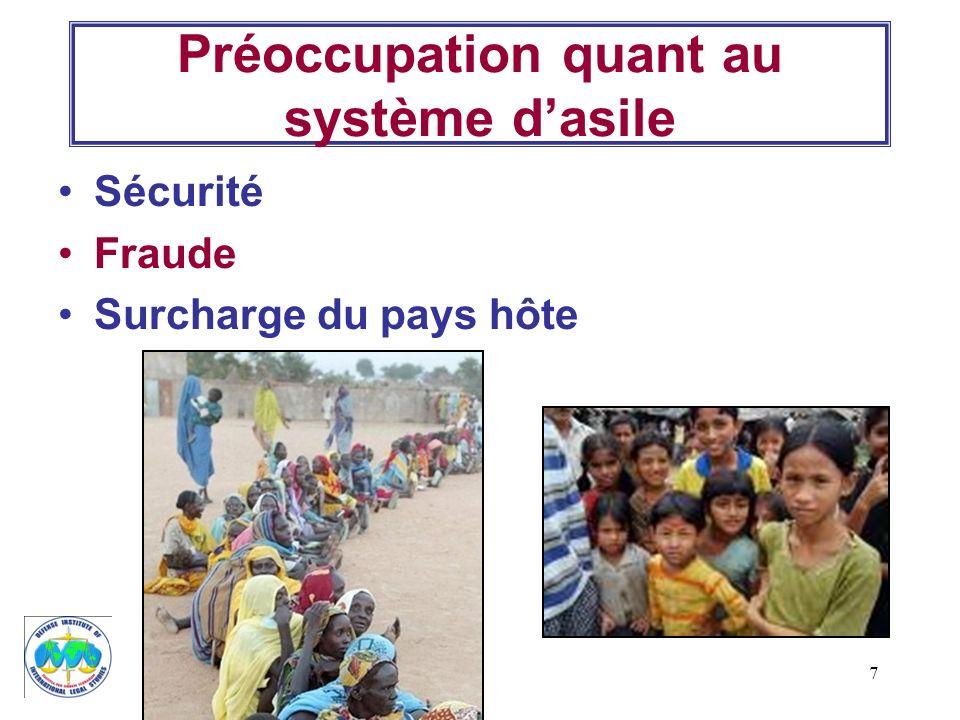 Préoccupation quant au système d'asile