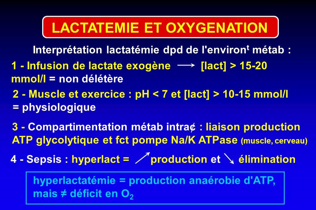 LACTATEMIE ET OXYGENATION