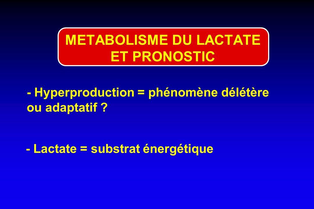 METABOLISME DU LACTATE ET PRONOSTIC