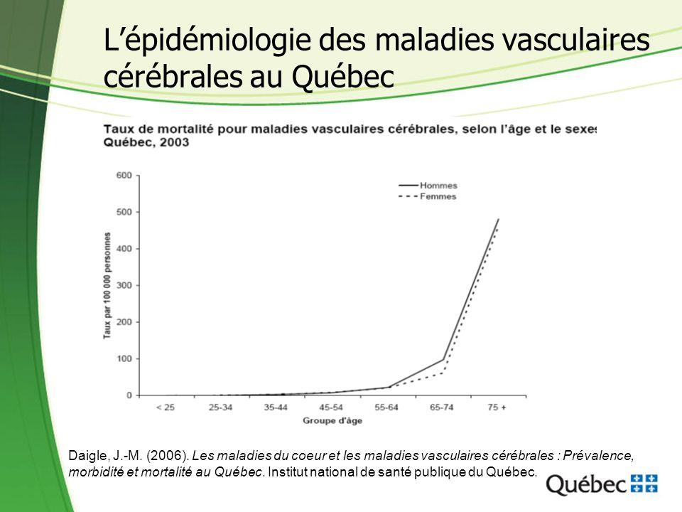 L'épidémiologie des maladies vasculaires cérébrales au Québec