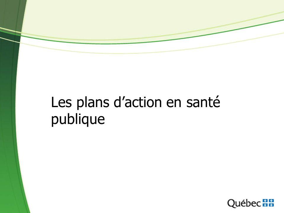 Les plans d'action en santé publique