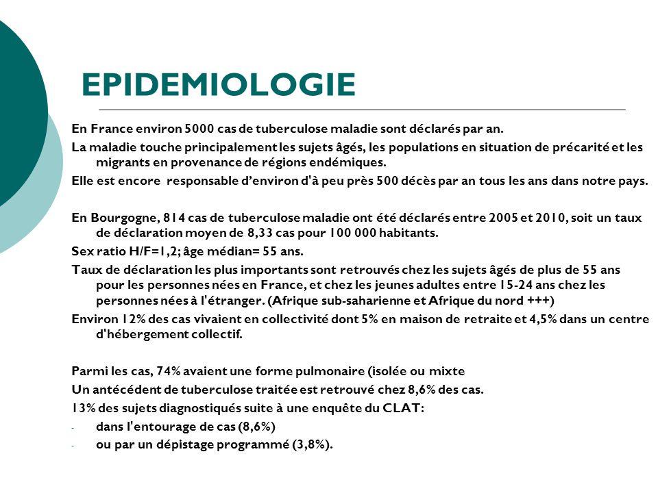 EPIDEMIOLOGIE En France environ 5000 cas de tuberculose maladie sont déclarés par an.