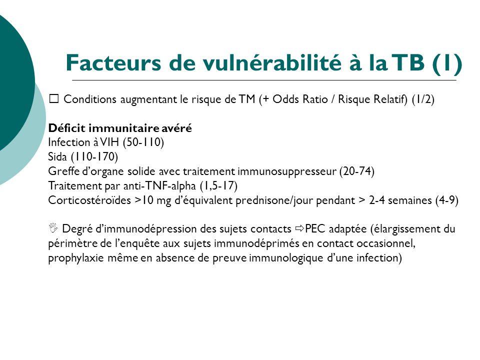 Facteurs de vulnérabilité à la TB (1)