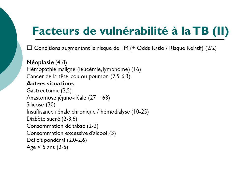 Facteurs de vulnérabilité à la TB (II)