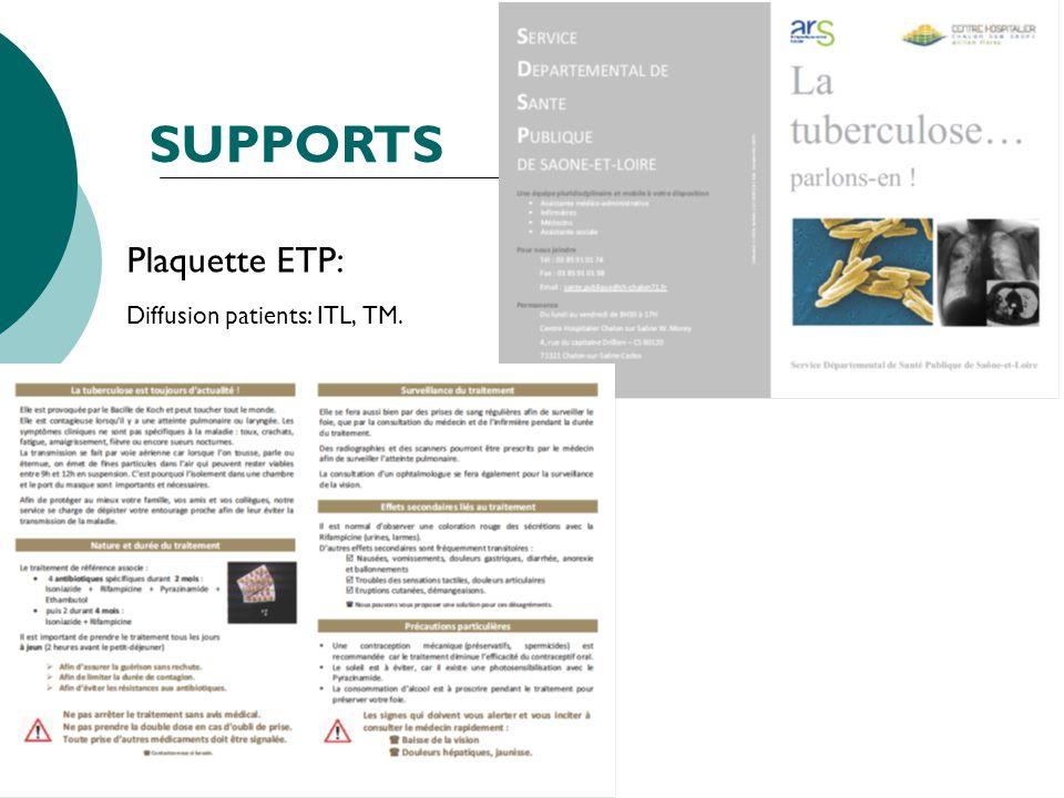 SUPPORTS Plaquette ETP: Diffusion patients: ITL, TM.