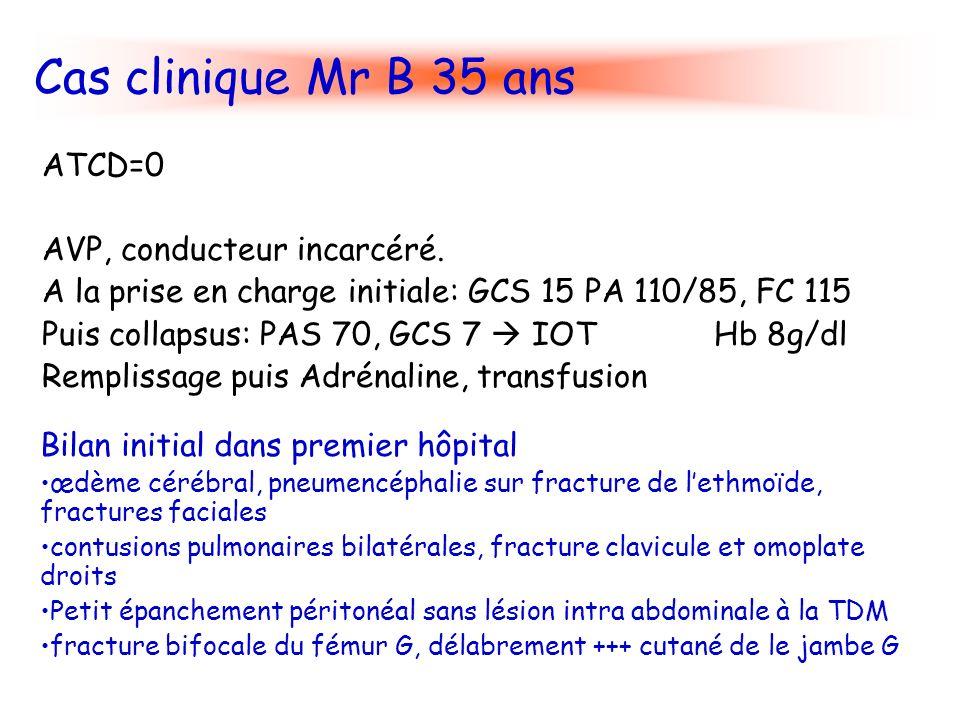 Cas clinique Mr B 35 ans ATCD=0 AVP, conducteur incarcéré.