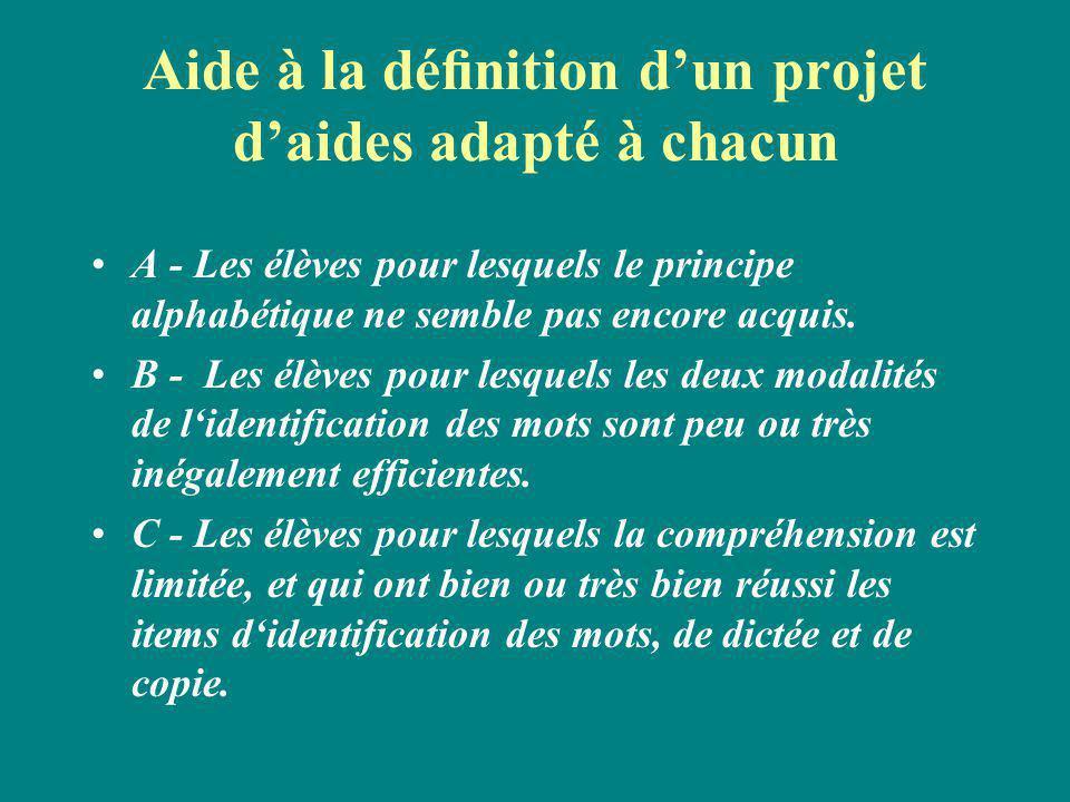 Aide à la définition d'un projet d'aides adapté à chacun