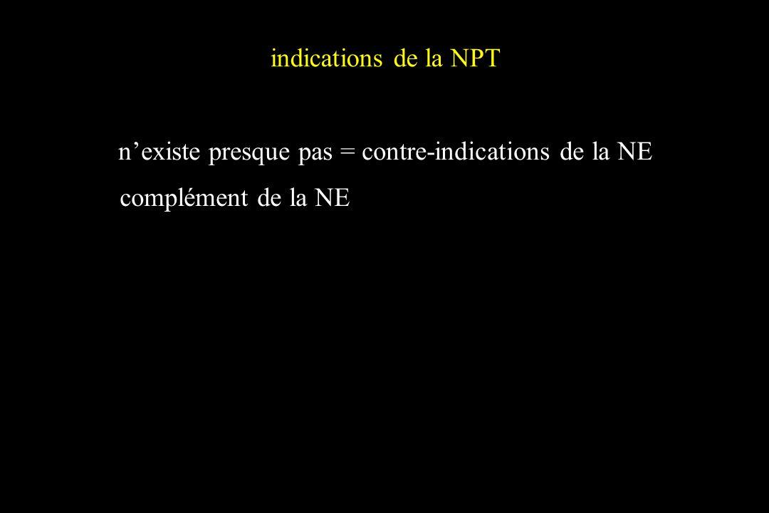 indications de la NPT n'existe presque pas = contre-indications de la NE complément de la NE