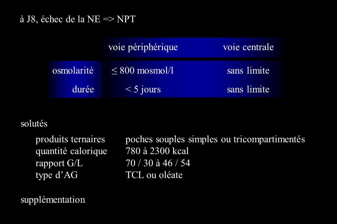 à J8, échec de la NE => NPT
