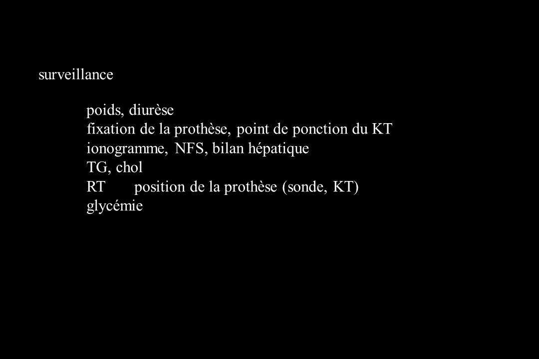 surveillancepoids, diurèse. fixation de la prothèse, point de ponction du KT. ionogramme, NFS, bilan hépatique.