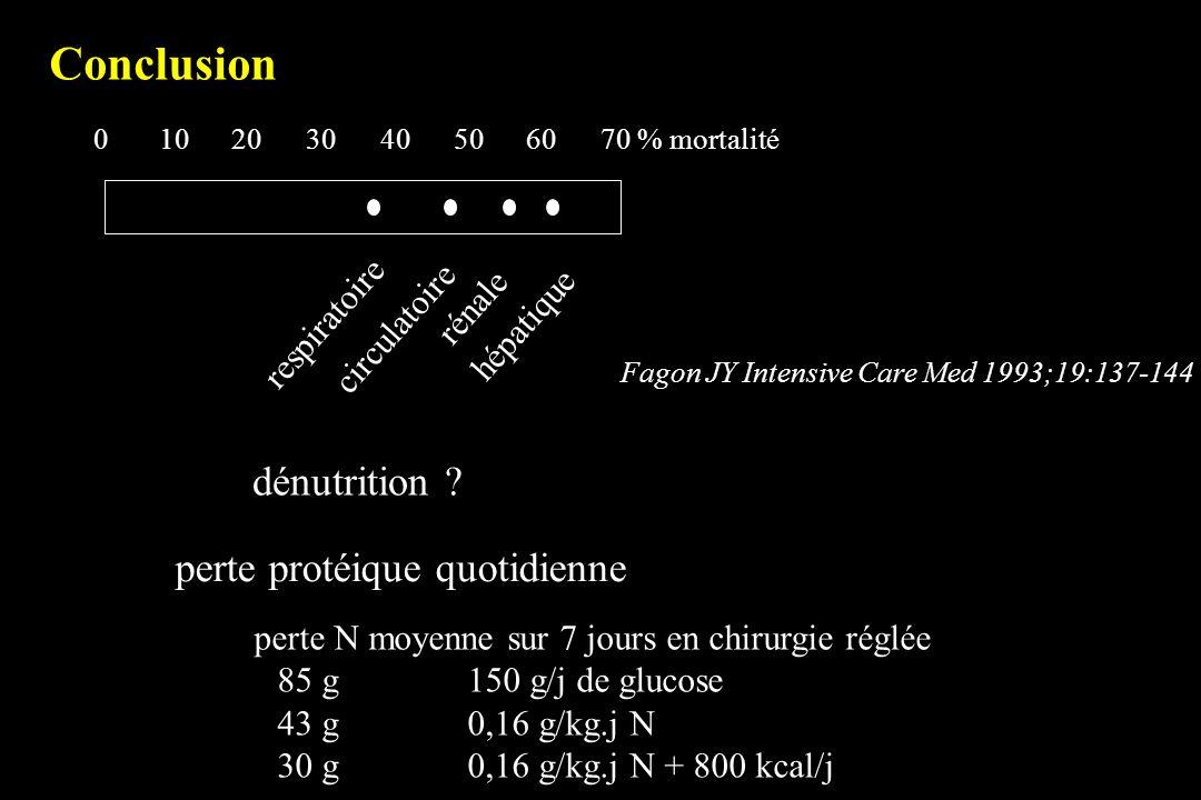 Conclusion dénutrition perte protéique quotidienne respiratoire