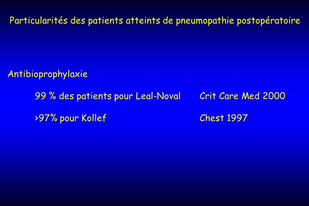 Particularités des patients atteints de pneumopathie postopératoire