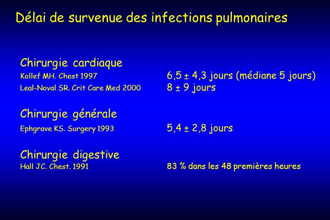 Délai de survenue des infections pulmonaires