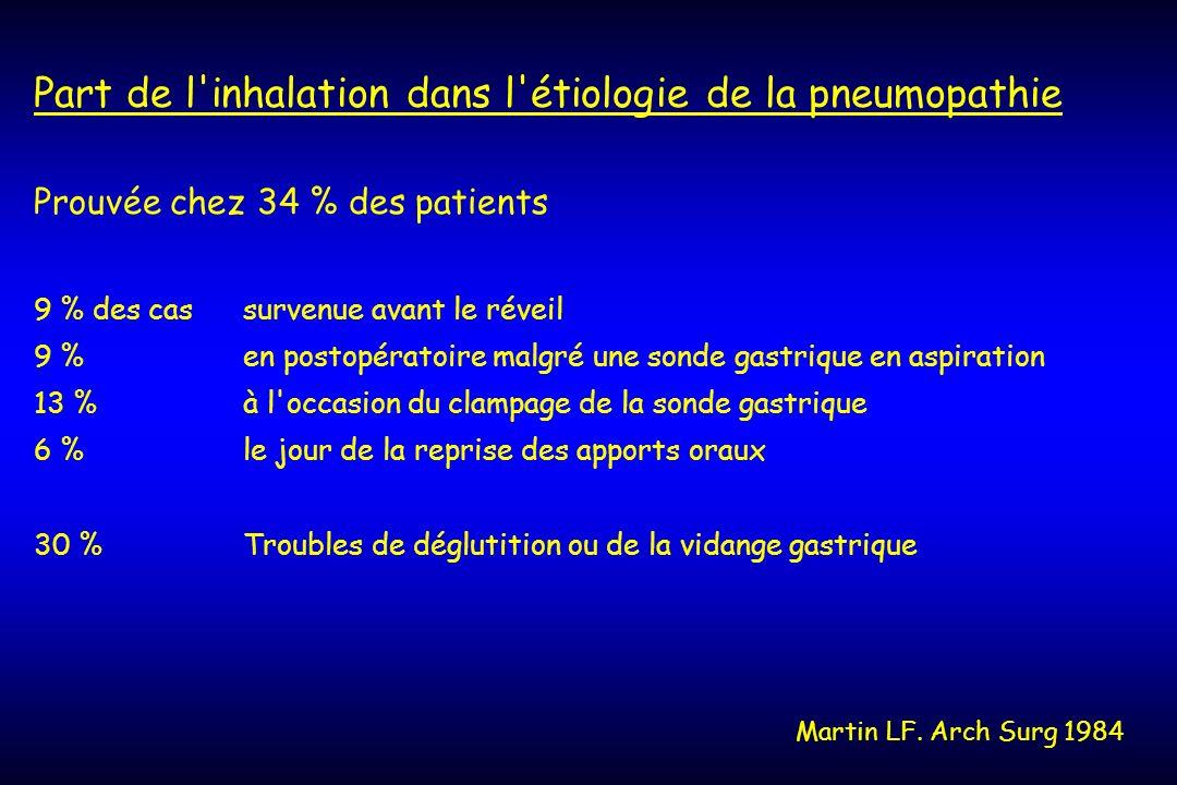 Part de l inhalation dans l étiologie de la pneumopathie