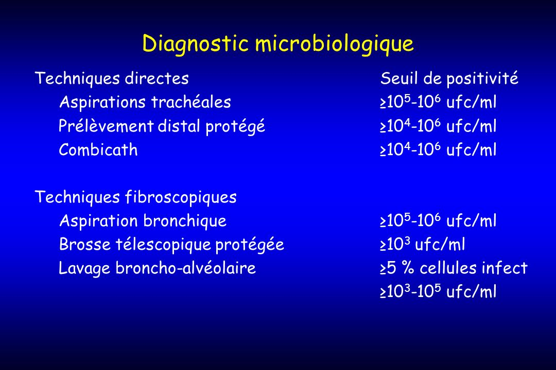 Diagnostic microbiologique