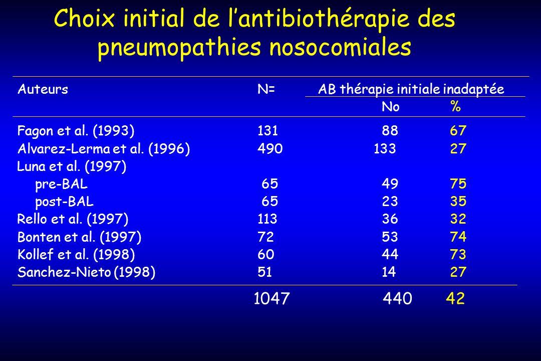 Choix initial de l'antibiothérapie des pneumopathies nosocomiales