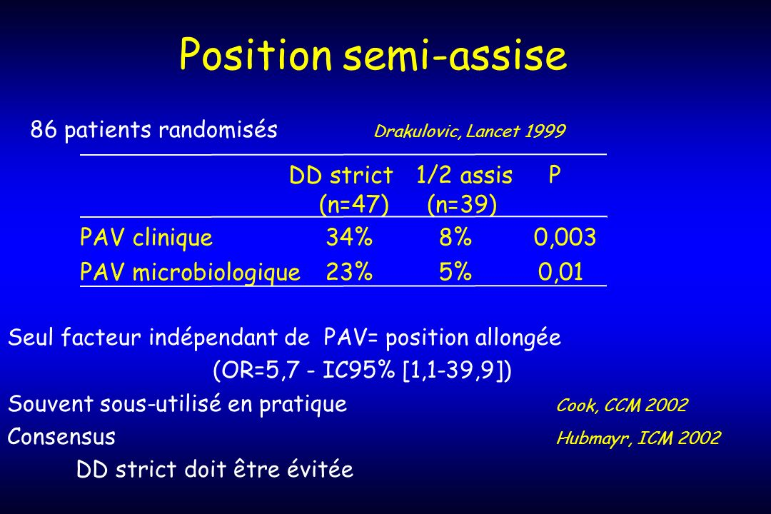 Position semi-assise DD strict 1/2 assis P (n=47) (n=39) PAV clinique