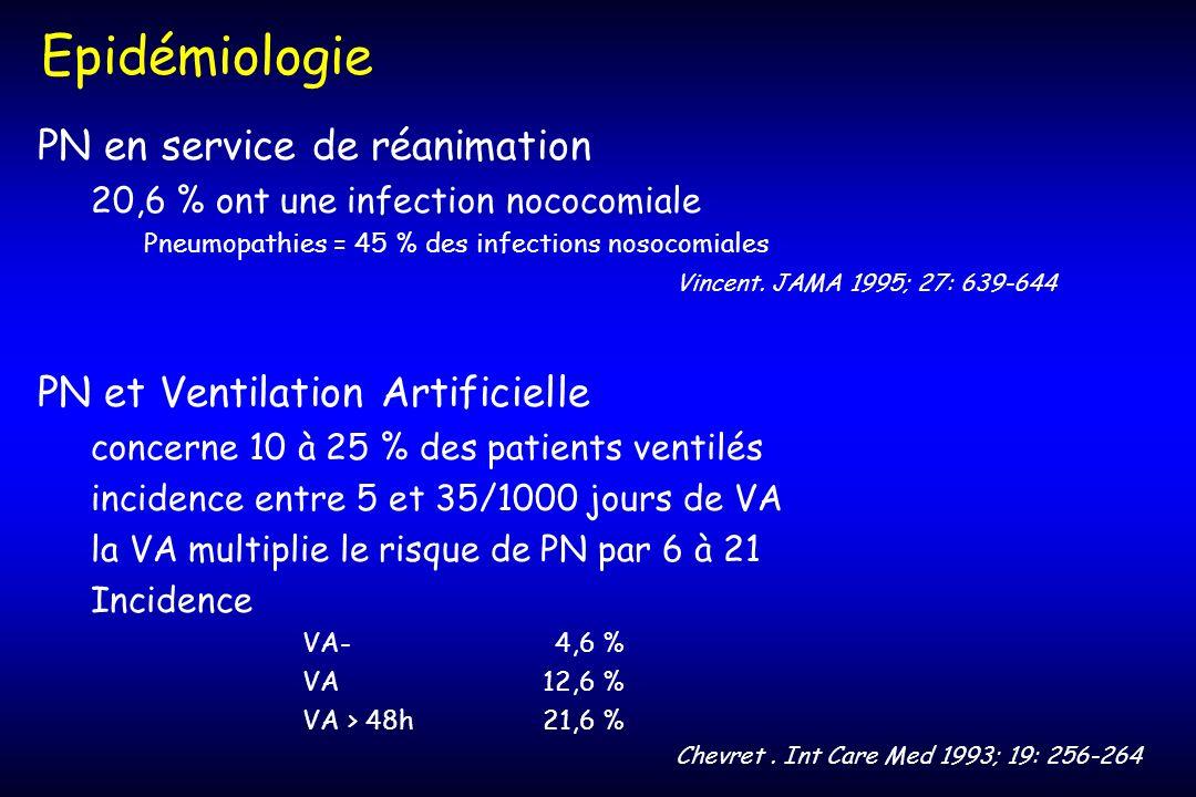 Epidémiologie PN en service de réanimation