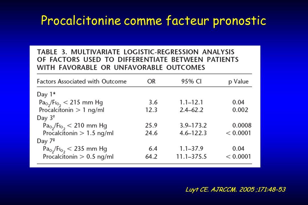 Procalcitonine comme facteur pronostic
