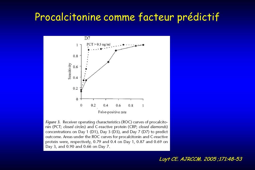 Procalcitonine comme facteur prédictif