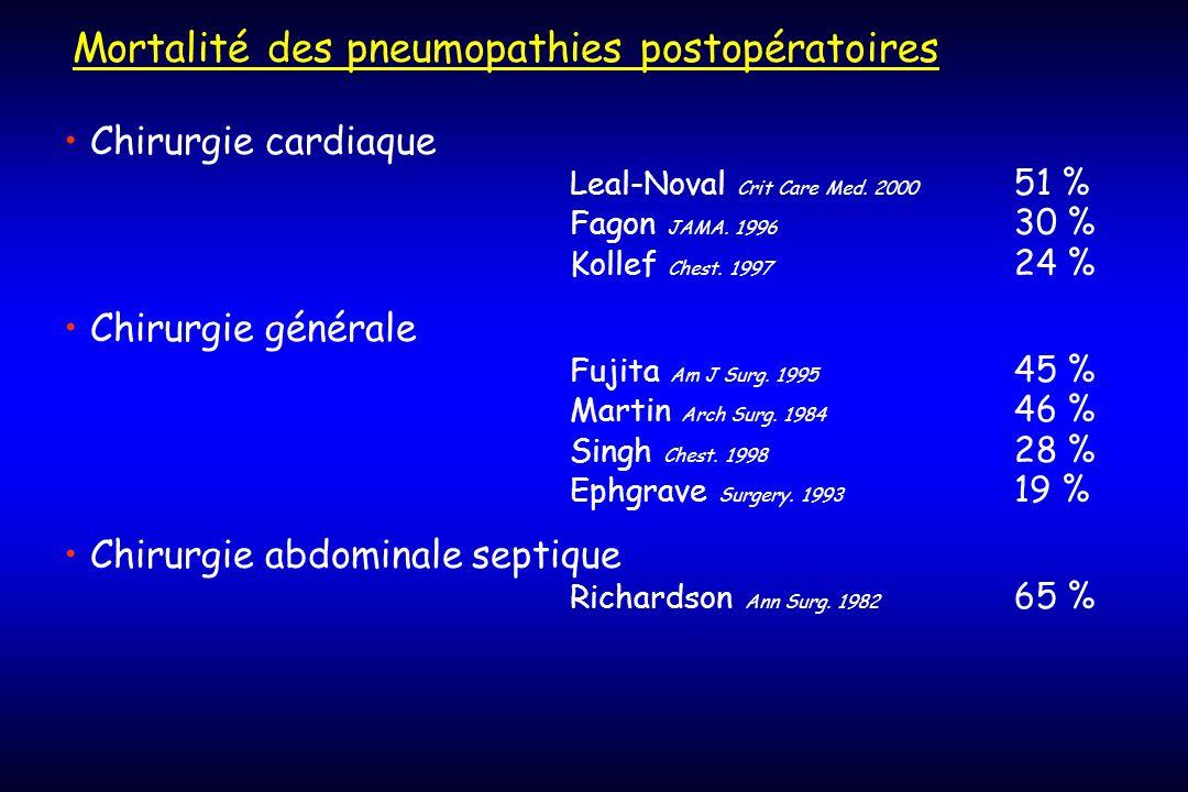 Mortalité des pneumopathies postopératoires
