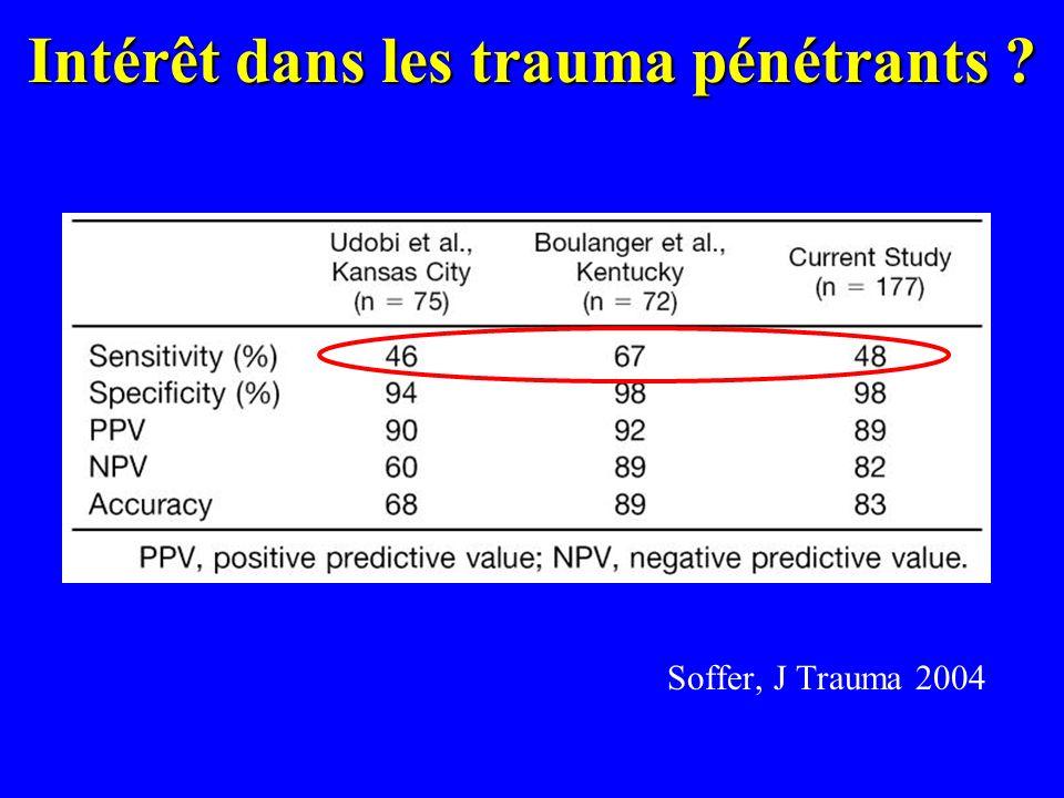 Intérêt dans les trauma pénétrants