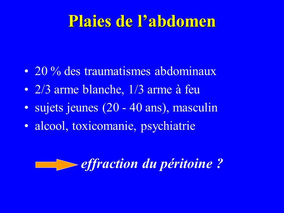Plaies de l'abdomen 20 % des traumatismes abdominaux