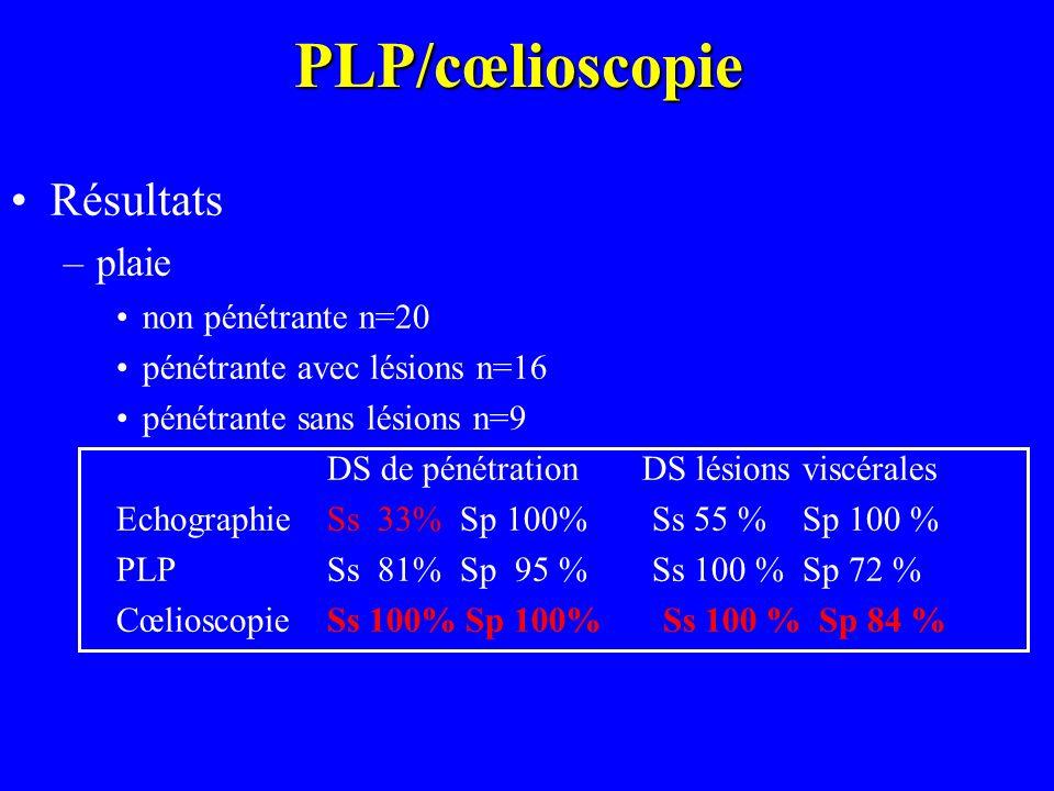 PLP/cœlioscopie Résultats plaie non pénétrante n=20