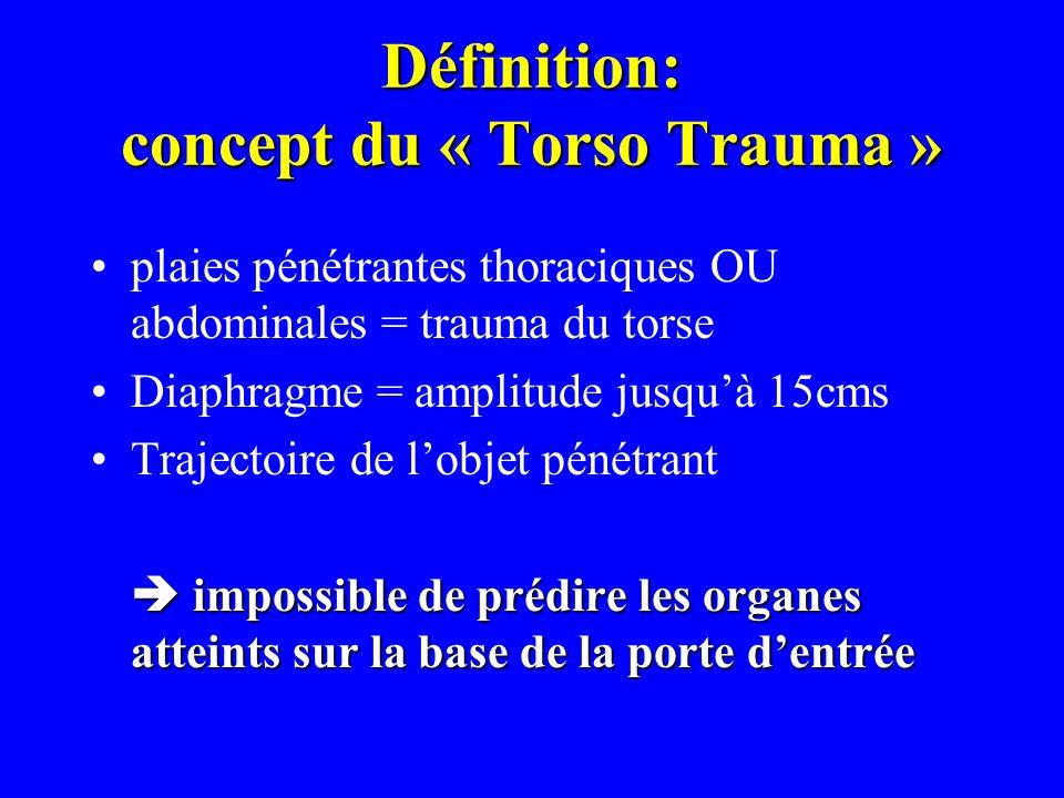 Définition: concept du « Torso Trauma »