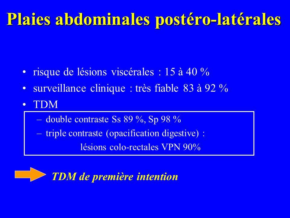 Plaies abdominales postéro-latérales