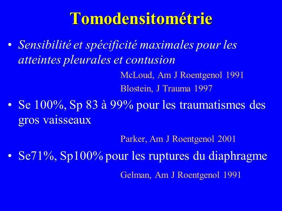 Tomodensitométrie Sensibilité et spécificité maximales pour les atteintes pleurales et contusion. McLoud, Am J Roentgenol 1991.