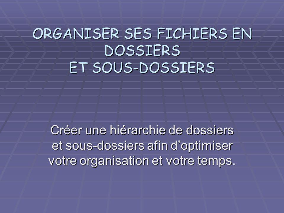 ORGANISER SES FICHIERS EN DOSSIERS ET SOUS-DOSSIERS