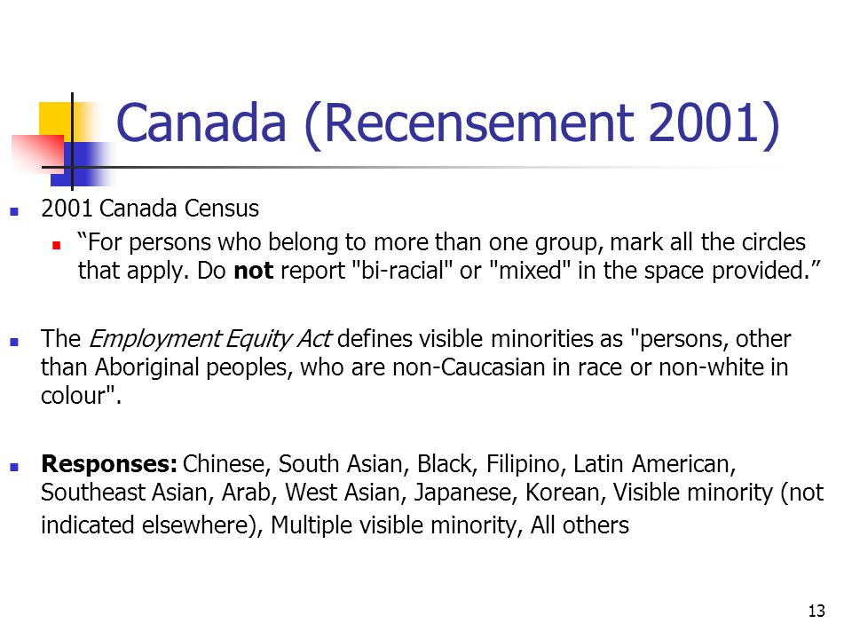 Canada (Recensement 2001) 2001 Canada Census