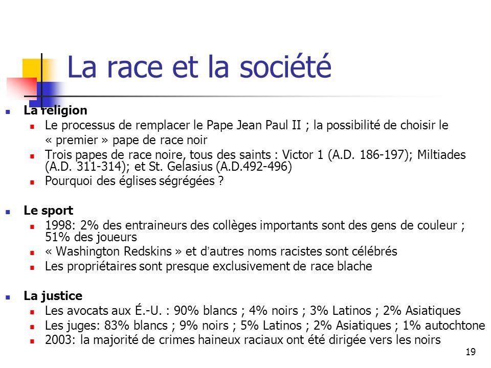La race et la société La religion